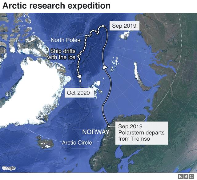 spedizione polo nord