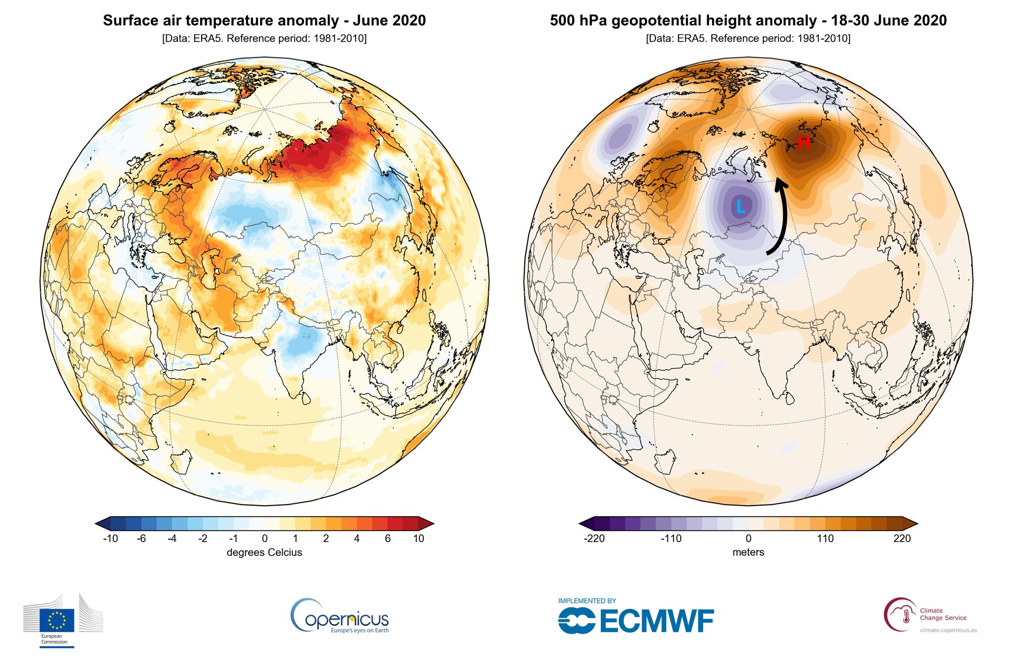 arctic-temperatures