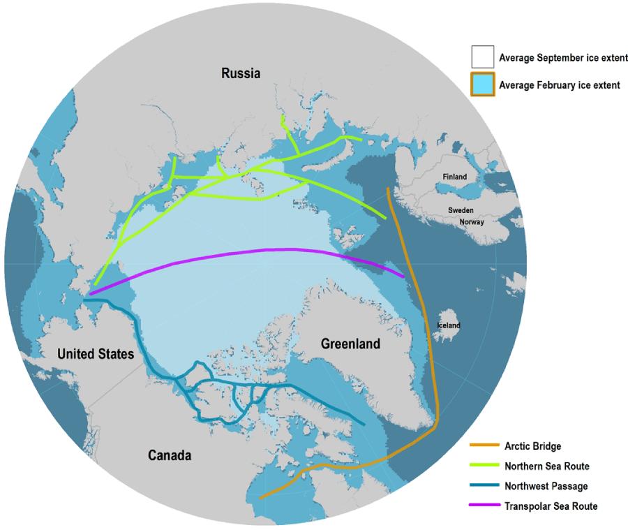 transpolar routes