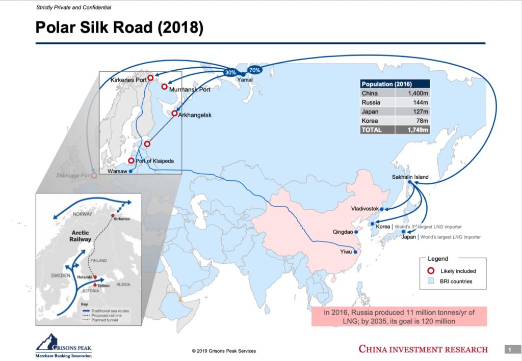 polar-silk-road