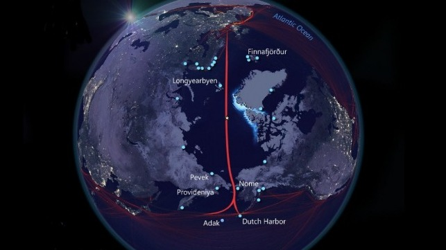 transpolar sea route