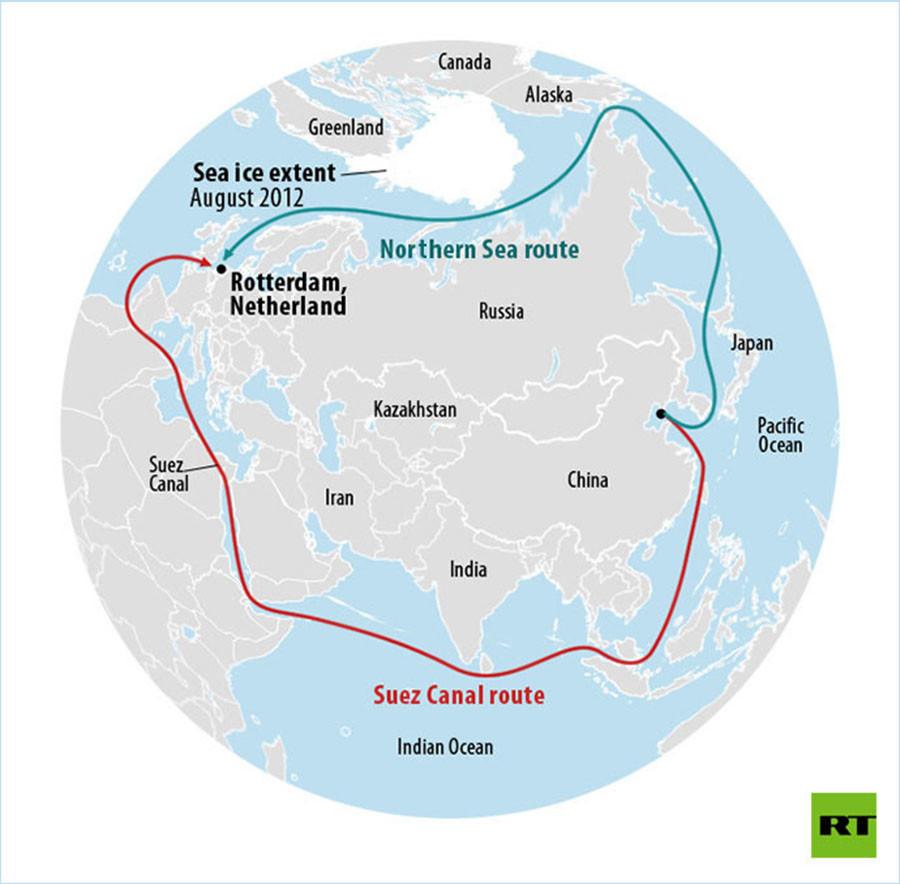 northern sea route russia